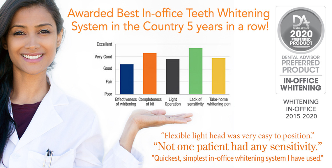Professional In Office Teeth Whitening Systems Sinsational Smile